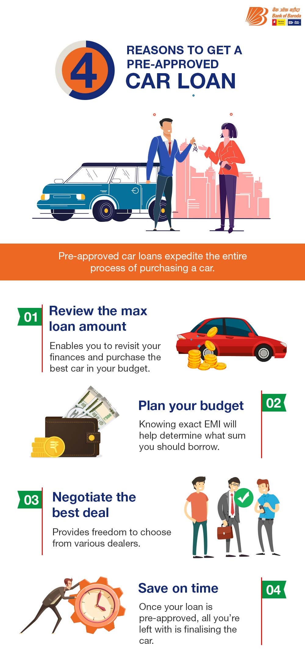 4 Reasons to Get a Pres-Approved Car Loan