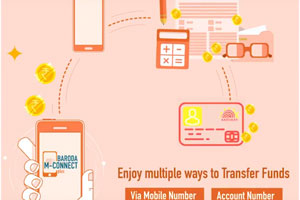 Bank on the go with Baroda M-Connect Plus The...