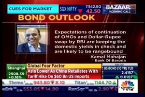 INR currency outlook