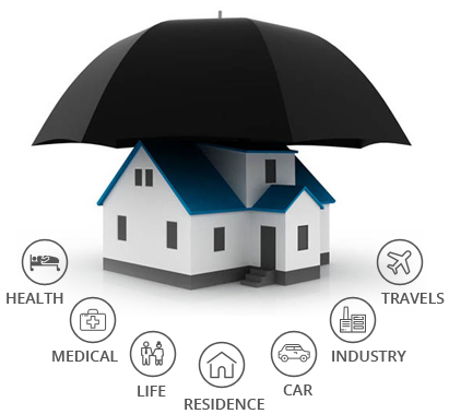 What is General Insurance?