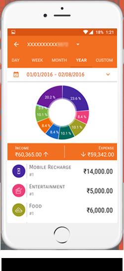 Bank of Baroda - India's International Bank | mPassbook